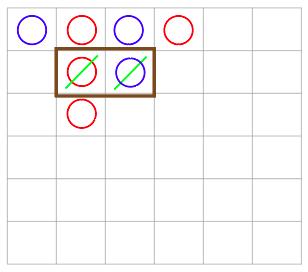 引き分けの表